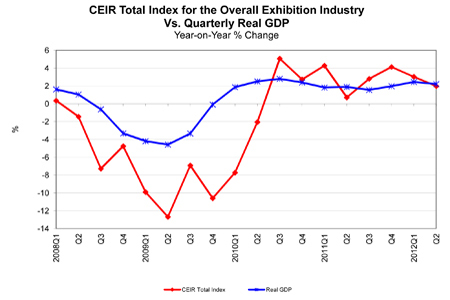 ceir_index