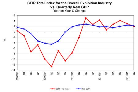 ceir_index